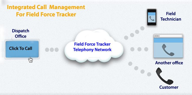 filed service software hvac